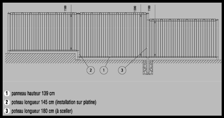 Montage cloture piscine bekazur directcl tures - Combien coute un mur de cloture ...