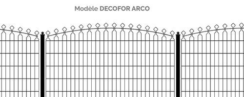 Modèle panneau Decofor Arco