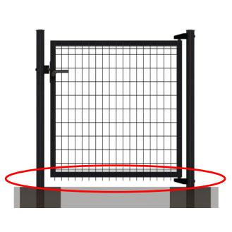 Orientation des picots du panneau du portail